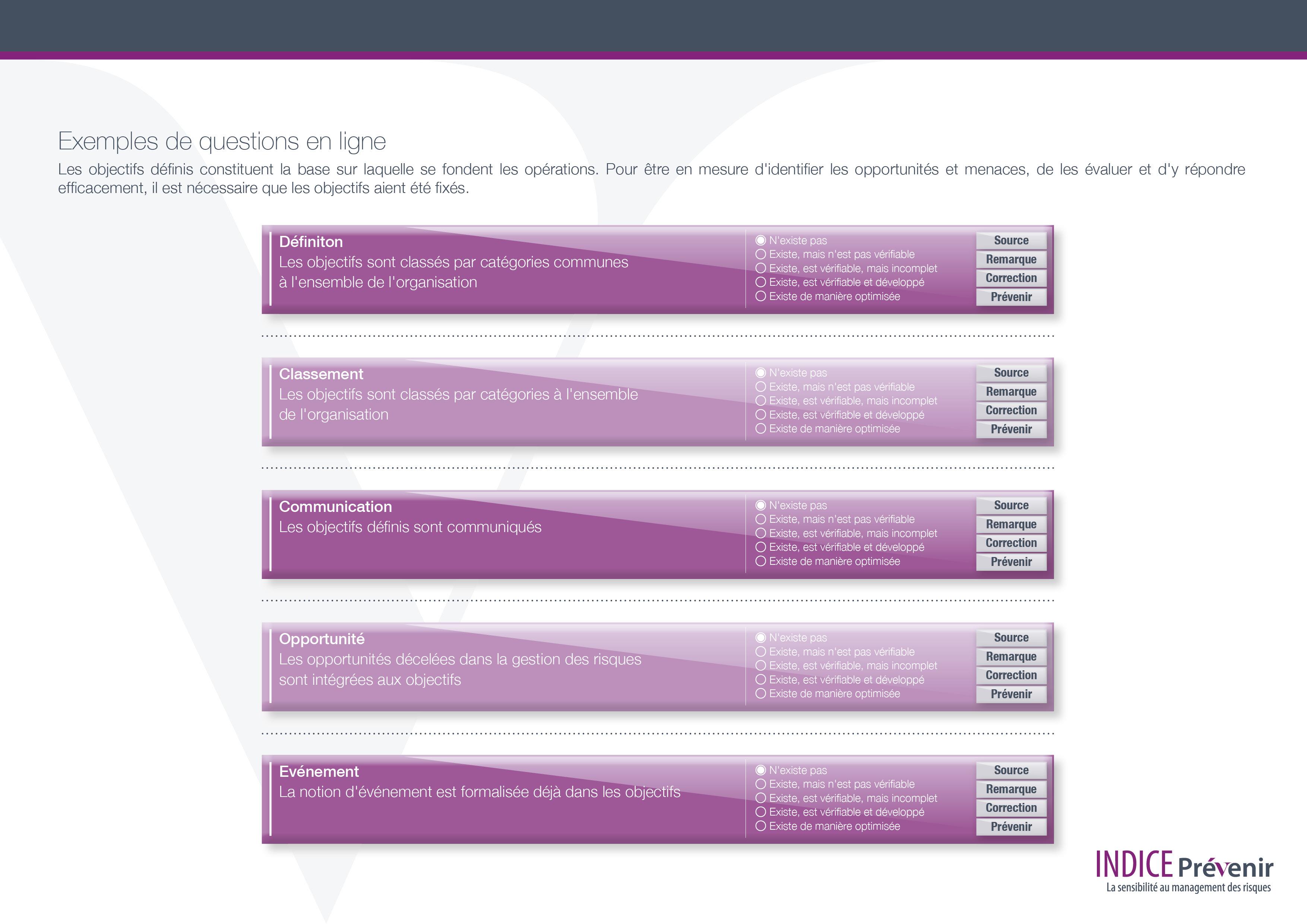 Prévenir SA - Management des risques assurances - Indice Prévenir - Neuchâtel - Delémont - Zürich